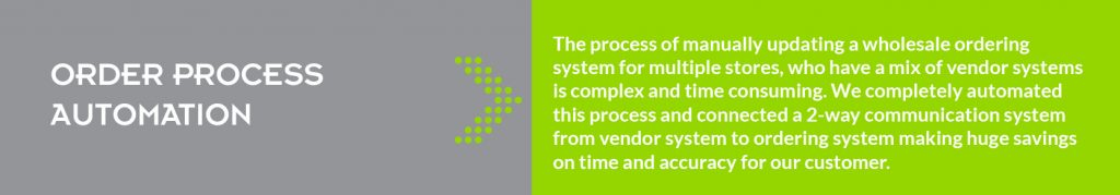 order process automation